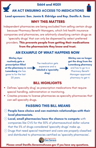 H1201 Specialty Drugs Fact Sheet 5.28.21 Update (6)