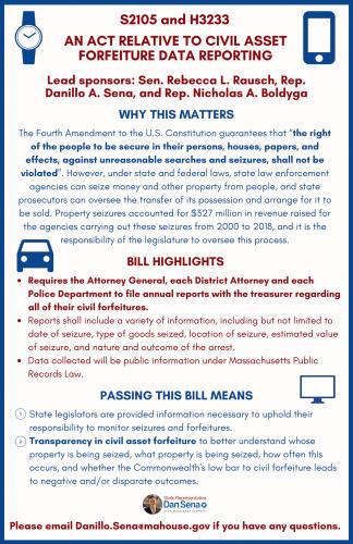H3233 Civil Forfeitures Fact Sheet 7.7.21